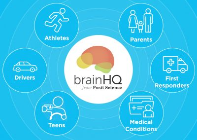 6 Groups that Can Significantly Benefit from Using Brain Training Software